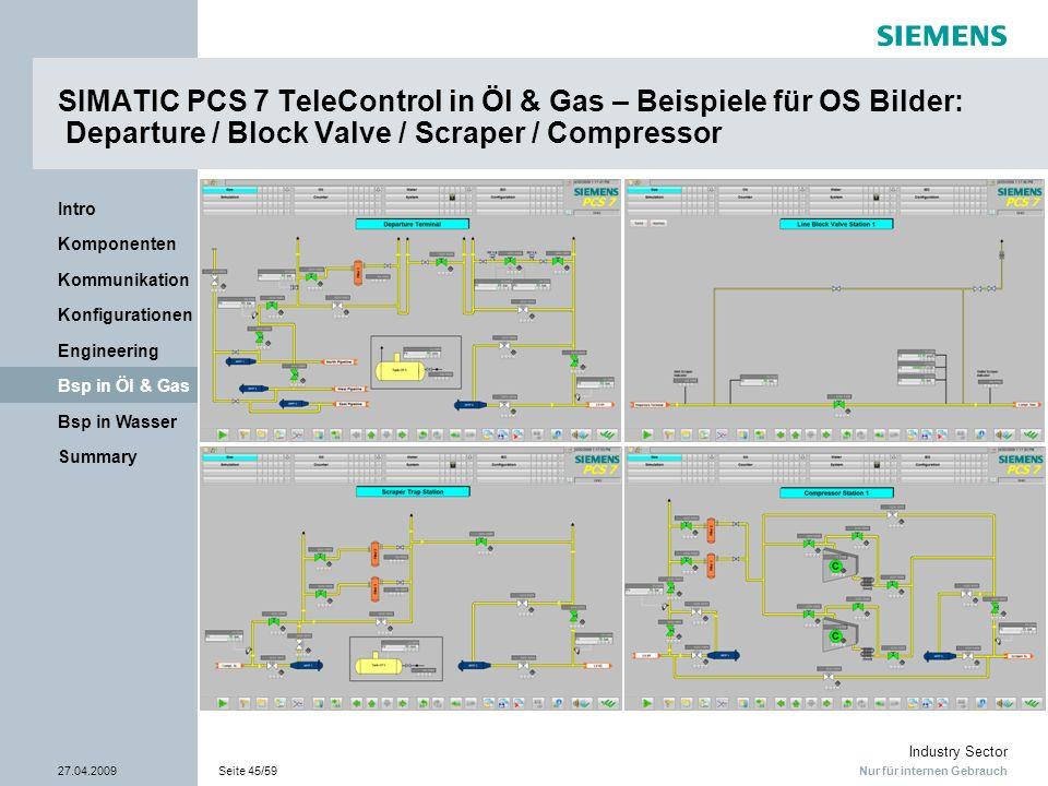 Nur für internen Gebrauch Industry Sector 27.04.2009Seite 45/59 Summary Bsp in Wasser Bsp in Öl & Gas Engineering Konfigurationen Kommunikation Kompon
