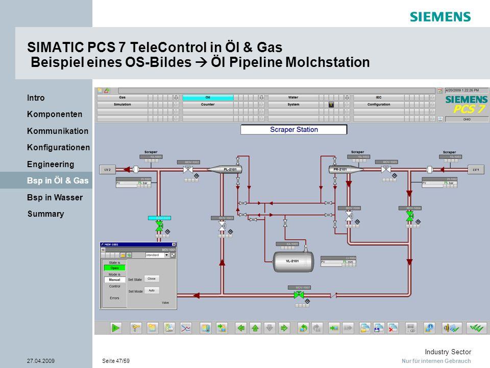 Nur für internen Gebrauch Industry Sector 27.04.2009Seite 47/59 Summary Bsp in Wasser Bsp in Öl & Gas Engineering Konfigurationen Kommunikation Kompon
