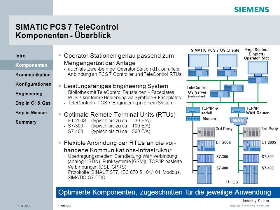 Nur für internen Gebrauch Industry Sector 27.04.2009Seite 6/59 Summary Bsp in Wasser Bsp in Öl & Gas Engineering Konfigurationen Kommunikation Komponenten Intro SIMATIC PCS 7 TeleControl Komponenten für Remote Terminal Units (RTUs) Kleine RTU: typisch bis zu ca.