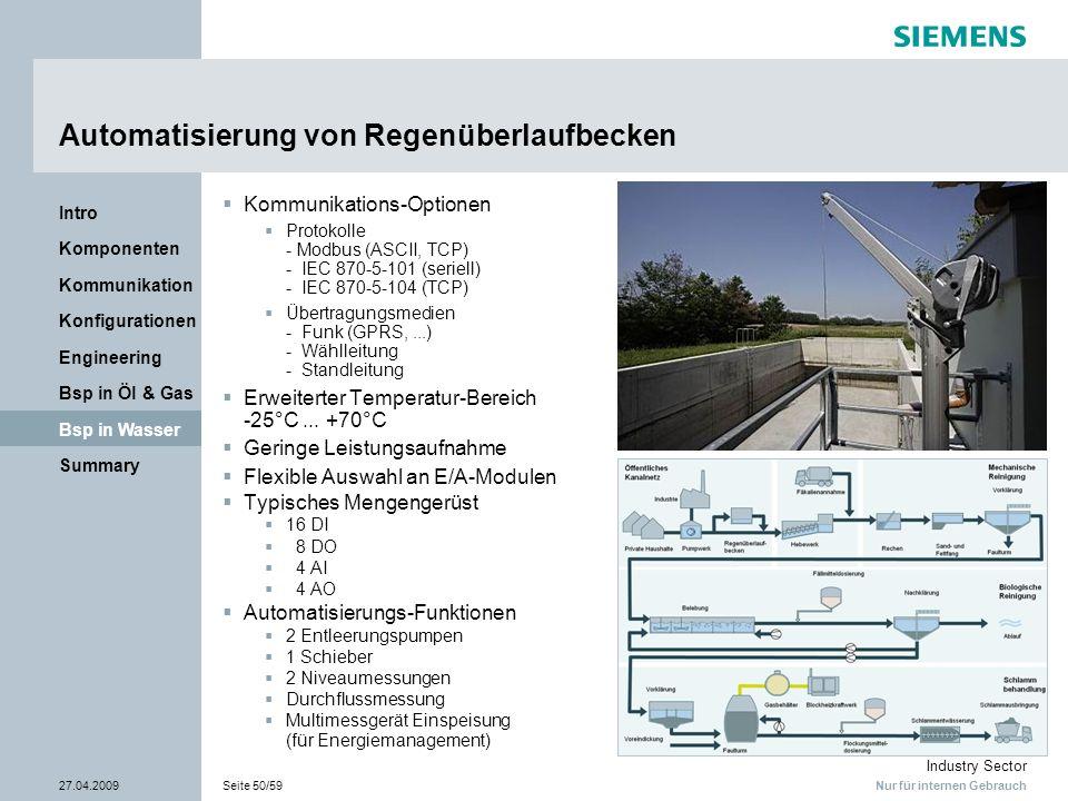 Nur für internen Gebrauch Industry Sector 27.04.2009Seite 50/59 Summary Bsp in Wasser Bsp in Öl & Gas Engineering Konfigurationen Kommunikation Kompon