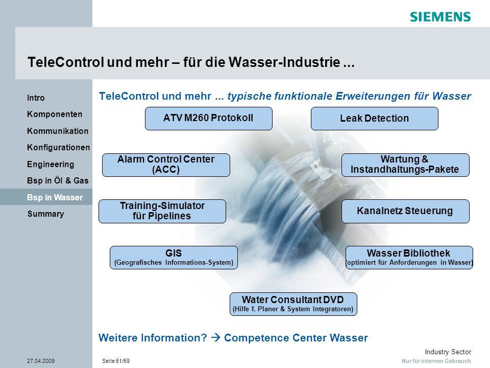 Nur für internen Gebrauch Industry Sector 27.04.2009Seite 51/59 Summary Bsp in Wasser Bsp in Öl & Gas Engineering Konfigurationen Kommunikation Kompon