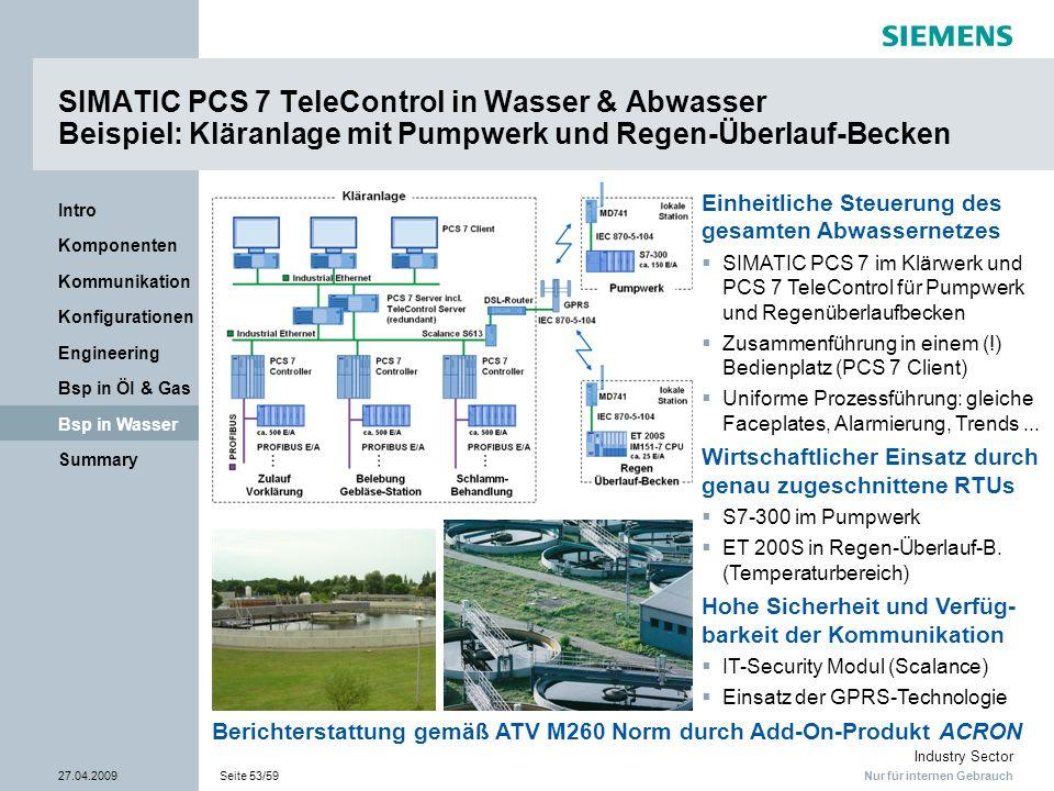 Nur für internen Gebrauch Industry Sector 27.04.2009Seite 53/59 Summary Bsp in Wasser Bsp in Öl & Gas Engineering Konfigurationen Kommunikation Kompon