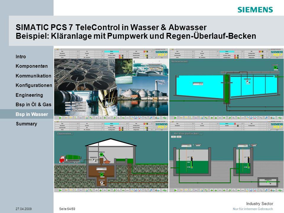 Nur für internen Gebrauch Industry Sector 27.04.2009Seite 54/59 Summary Bsp in Wasser Bsp in Öl & Gas Engineering Konfigurationen Kommunikation Kompon