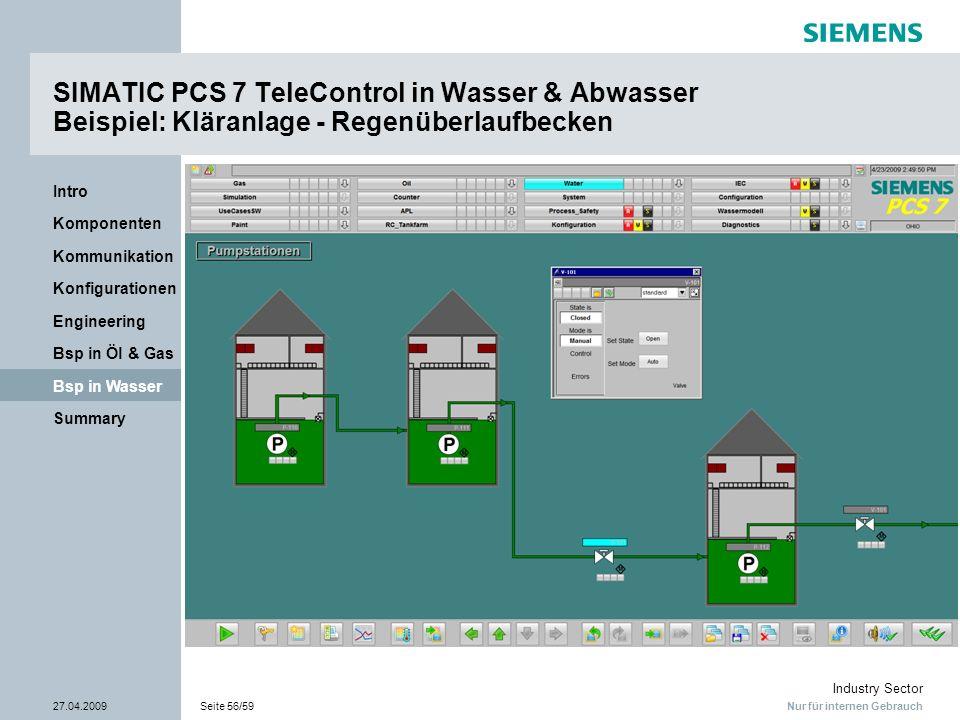 Nur für internen Gebrauch Industry Sector 27.04.2009Seite 56/59 Summary Bsp in Wasser Bsp in Öl & Gas Engineering Konfigurationen Kommunikation Kompon