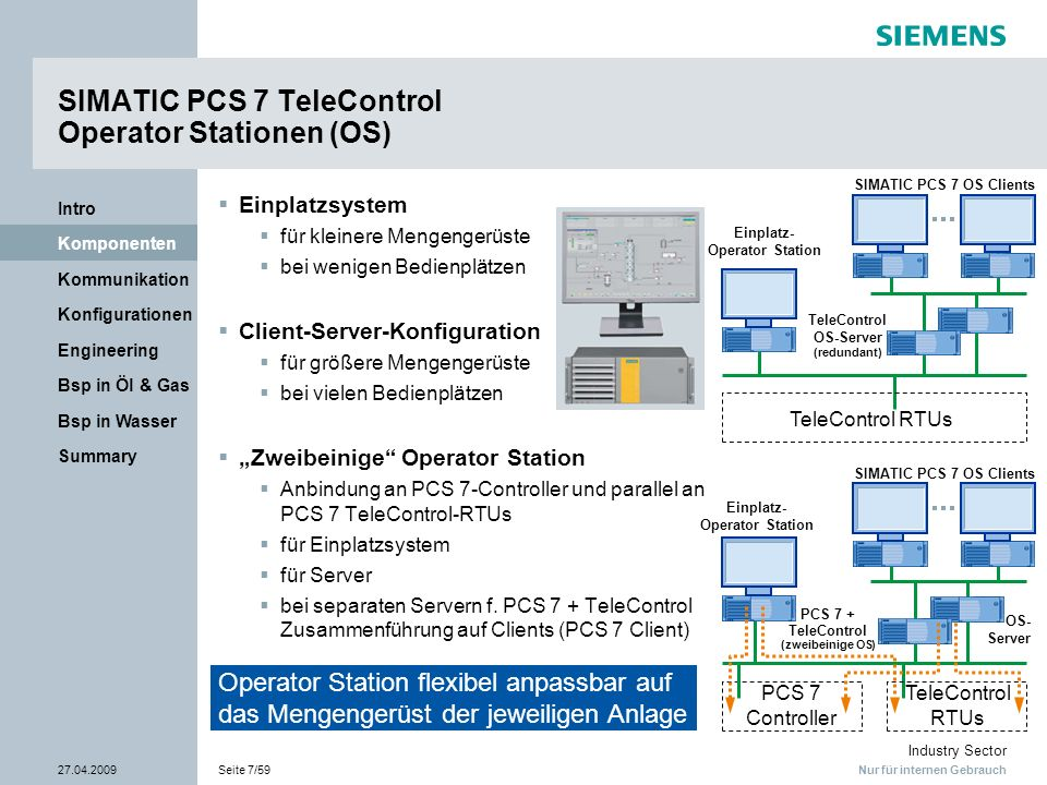 Nur für internen Gebrauch Industry Sector 27.04.2009Seite 38/59 Summary Bsp in Wasser Bsp in Öl & Gas Engineering Konfigurationen Kommunikation Komponenten Intro SIMATIC PCS 7 TeleControl Engineering Workflow – Zugriff auf SINAUT ST7-Außenstationen Zugriff von Engineering Station Programmierung von SINAUT ST7- Außenstationen Parametrierung der SINAUT ST7- Außenstationen Routing von PDM-Daten über SINAUT unabhängig von Übertragungsmedium der Fernwirkverbindung SIMATIC PCS 7 OS Clients TCP/IP WAN Router TeleControl RTUs mit TCP/IP-Kommunikation TeleControl RTUs mit serieller Kommunikation Konverter TCP/IP seriell oder zentrales SINAUT TIM Modem TeleControl OS-Server (redundant) Gleiche Kommunikations-Verbindung für Programmierung, Parametrierung wie auch für die Prozessführung .