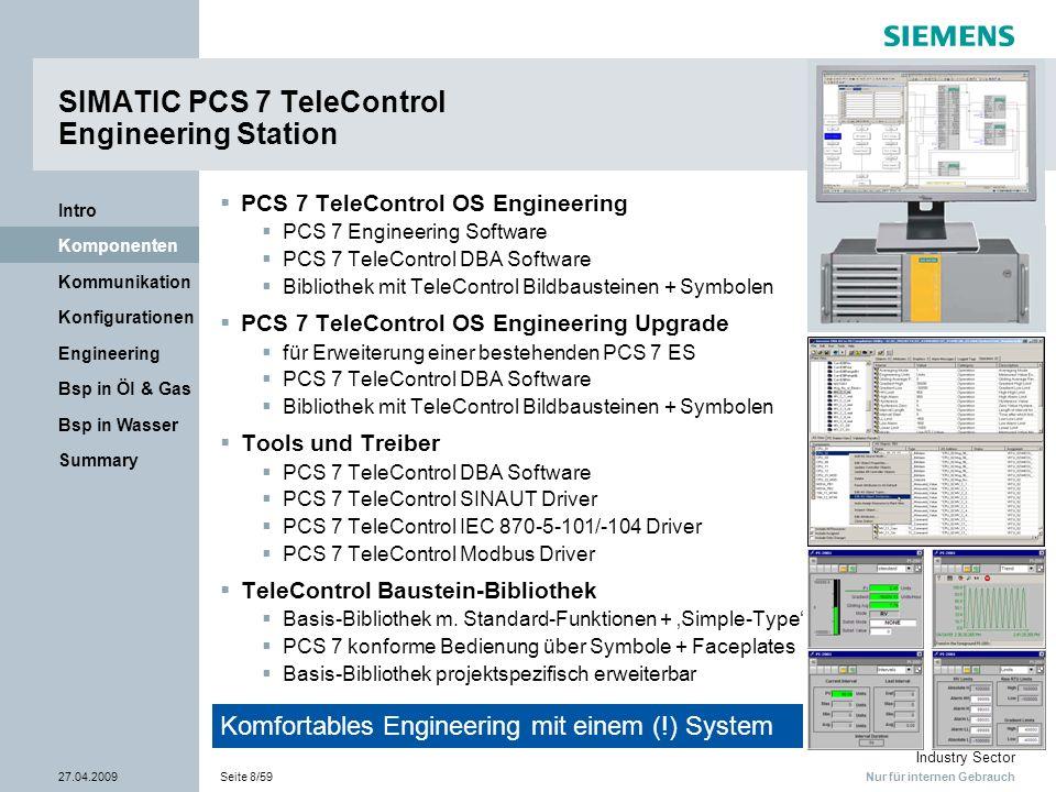 Nur für internen Gebrauch Industry Sector 27.04.2009Seite 29/59 Summary Bsp in Wasser Bsp in Öl & Gas Engineering Konfigurationen Kommunikation Komponenten Intro SIMATIC PCS 7 TeleControl Zweibeinige Konfiguration mit SIMATIC PCS 7 Ethernet/TCP PCS 7 AS Profibus E/A + TCP Konverter oder SINAUT TIM 4RIE TCP/IP WAN Router WAN Lokale RTUs Modem (bei Bedarf) TCP Kommunikation über div.