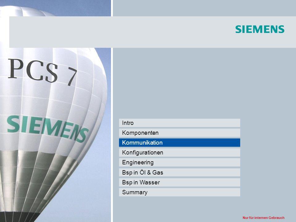 Nur für internen Gebrauch Industry Sector 27.04.2009Seite 50/59 Summary Bsp in Wasser Bsp in Öl & Gas Engineering Konfigurationen Kommunikation Komponenten Intro Automatisierung von Regenüberlaufbecken Kommunikations-Optionen Protokolle - Modbus (ASCII, TCP) - IEC 870-5-101 (seriell) - IEC 870-5-104 (TCP) Übertragungsmedien - Funk (GPRS,...) - Wählleitung - Standleitung Erweiterter Temperatur-Bereich -25°C...