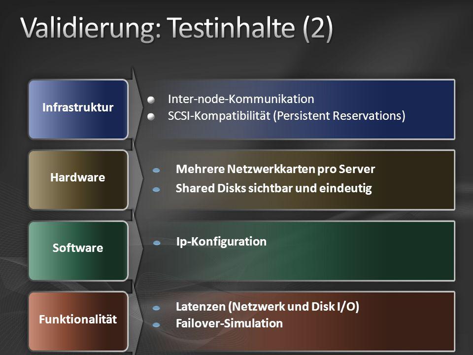 Infrastruktur Hardware Software Inter-node-Kommunikation SCSI-Kompatibilität (Persistent Reservations) Mehrere Netzwerkkarten pro Server Shared Disks
