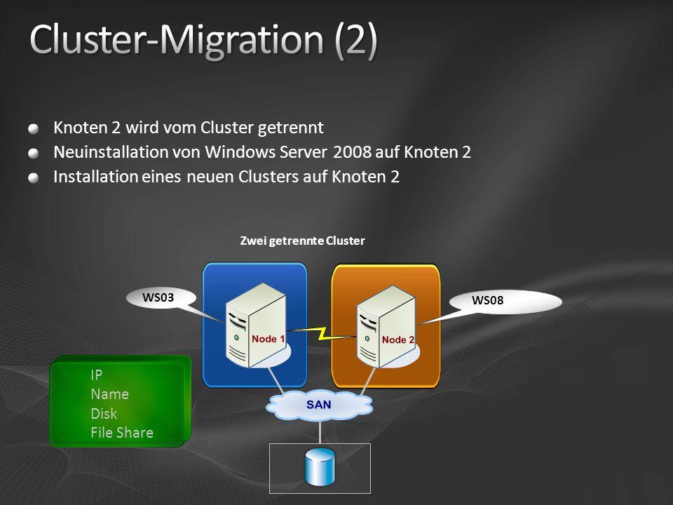 Knoten 2 wird vom Cluster getrennt Neuinstallation von Windows Server 2008 auf Knoten 2 Installation eines neuen Clusters auf Knoten 2 WS08 WS03 Zwei