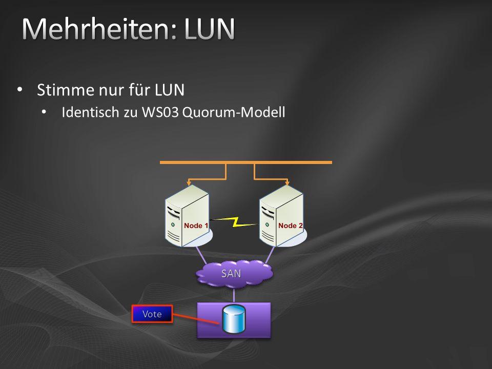 SANSAN VoteVote Stimme nur für LUN Identisch zu WS03 Quorum-Modell