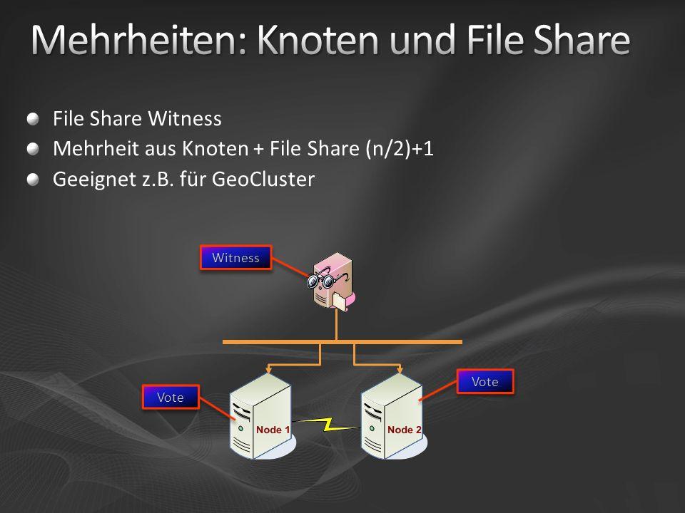 File Share Witness Mehrheit aus Knoten + File Share (n/2)+1 Geeignet z.B. für GeoCluster WitnessWitness VoteVote VoteVote