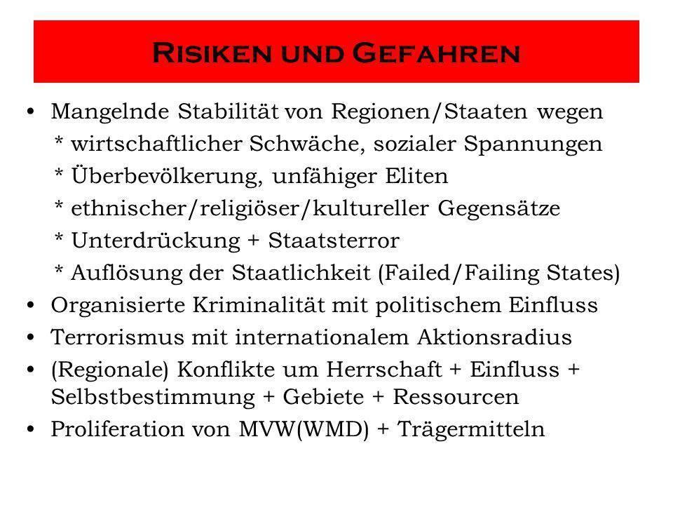 Risiken und Gefahren Mangelnde Stabilität von Regionen/Staaten wegen * wirtschaftlicher Schwäche, sozialer Spannungen * Überbevölkerung, unfähiger Eli