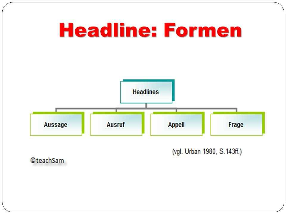Headline: Formen