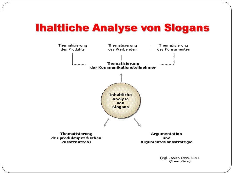 Ihaltliche Analyse von Slogans