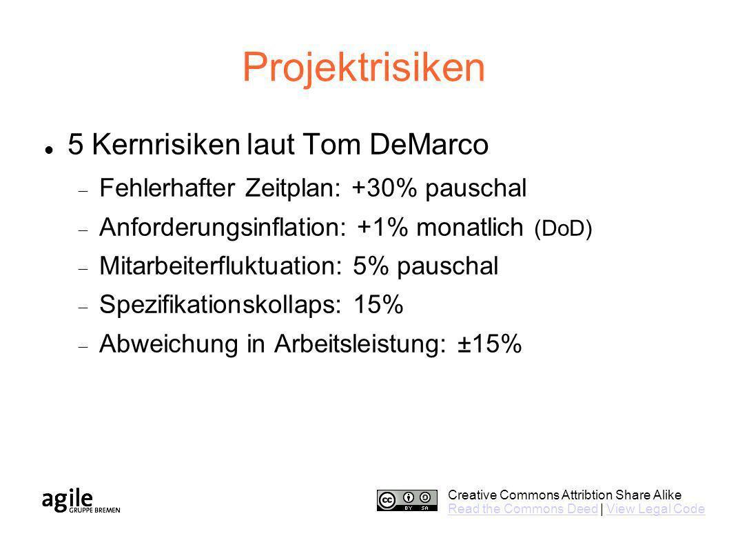Creative Commons Attribtion Share Alike Read the Commons DeedRead the Commons Deed | View Legal CodeView Legal Code Projektrisiken 5 Kernrisiken laut Tom DeMarco Fehlerhafter Zeitplan: +30% pauschal Anforderungsinflation: +1% monatlich (DoD) Mitarbeiterfluktuation: 5% pauschal Spezifikationskollaps: 15% Abweichung in Arbeitsleistung: ±15%