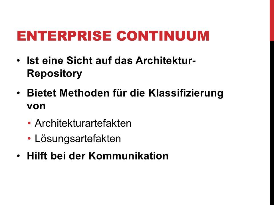 ENTERPRISE CONTINUUM Ist eine Sicht auf das Architektur- Repository Bietet Methoden für die Klassifizierung von Architekturartefakten Lösungsartefakte