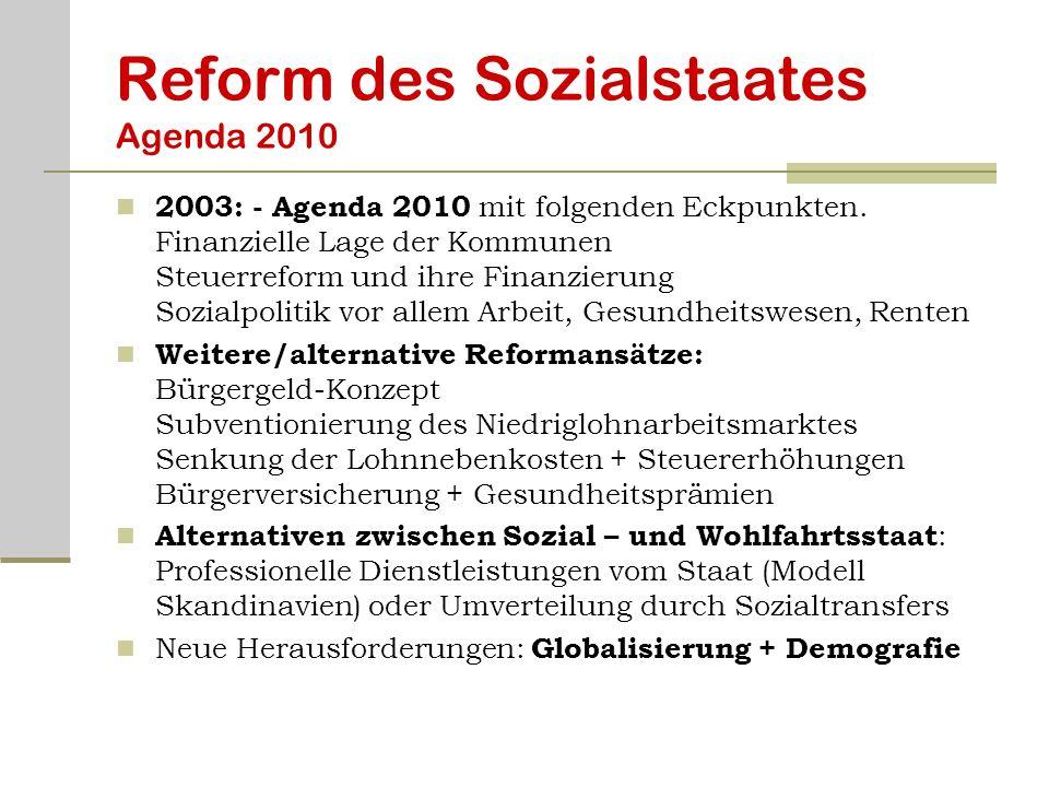 Reform des Sozialstaates Agenda 2010 2003: - Agenda 2010 mit folgenden Eckpunkten. Finanzielle Lage der Kommunen Steuerreform und ihre Finanzierung So