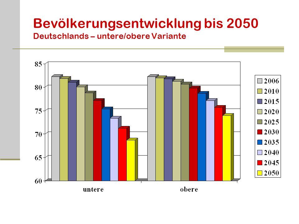 Bevölkerungsentwicklung bis 2050 Deutschlands – untere/obere Variante