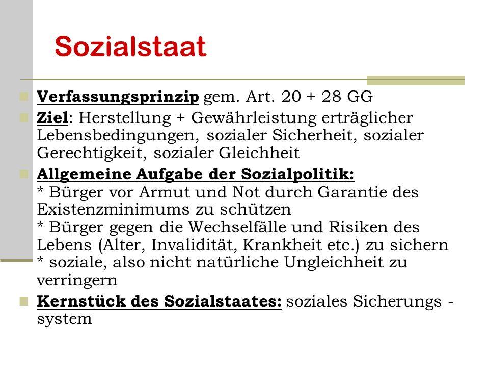 Sozialstaat Verfassungsprinzip gem. Art. 20 + 28 GG Ziel : Herstellung + Gewährleistung erträglicher Lebensbedingungen, sozialer Sicherheit, sozialer