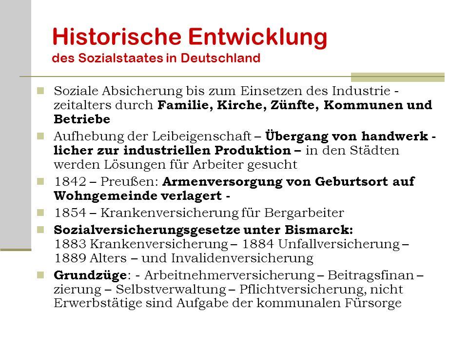 Historische Entwicklung des Sozialstaates in Deutschland Soziale Absicherung bis zum Einsetzen des Industrie - zeitalters durch Familie, Kirche, Zünft