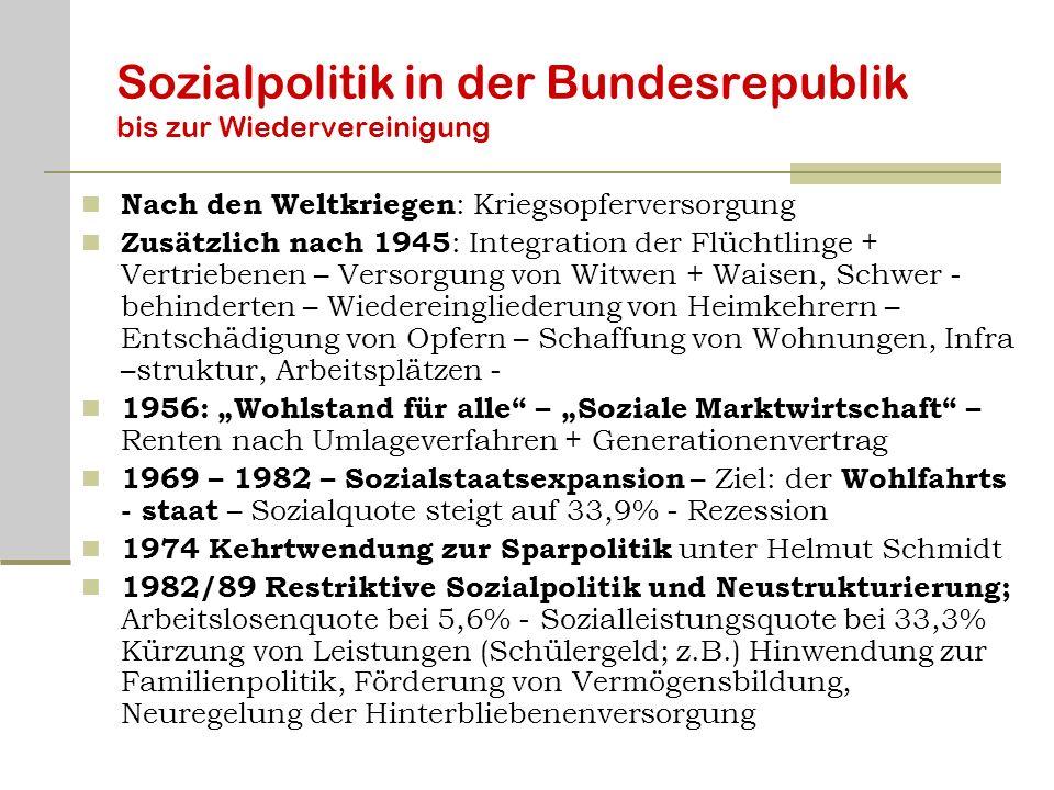 Sozialpolitik in der Bundesrepublik bis zur Wiedervereinigung Nach den Weltkriegen : Kriegsopferversorgung Zusätzlich nach 1945 : Integration der Flüc
