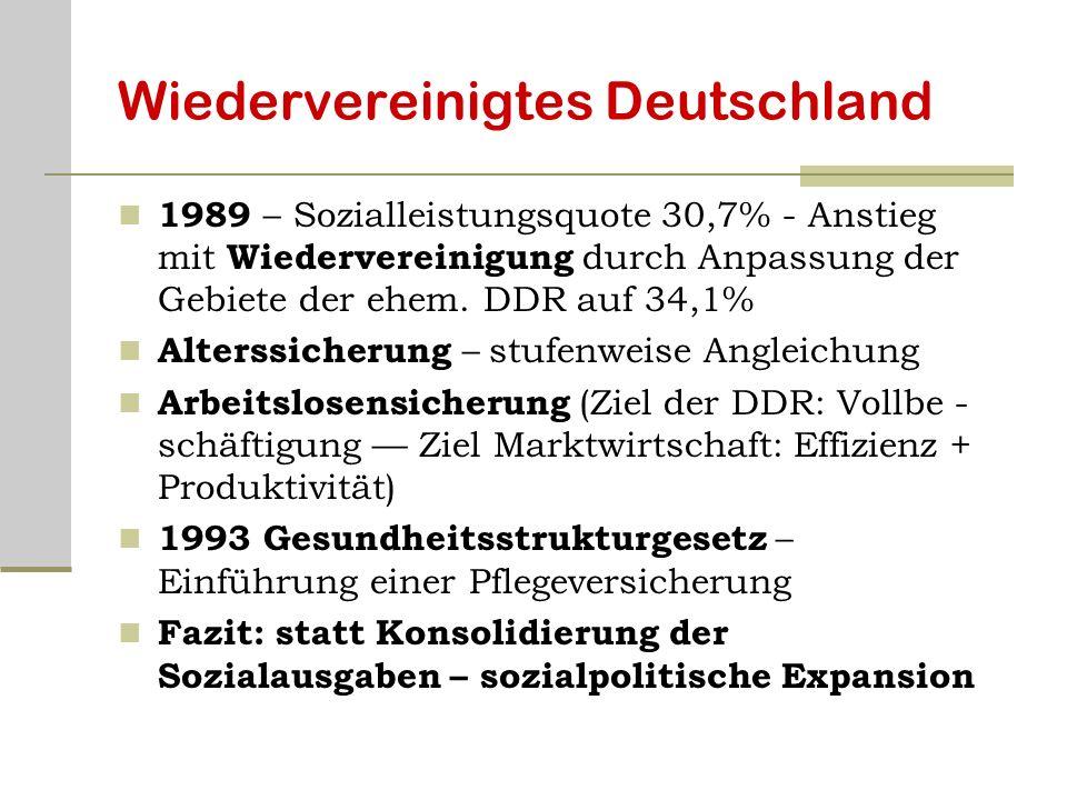 Wiedervereinigtes Deutschland 1989 – Sozialleistungsquote 30,7% - Anstieg mit Wiedervereinigung durch Anpassung der Gebiete der ehem. DDR auf 34,1% Al