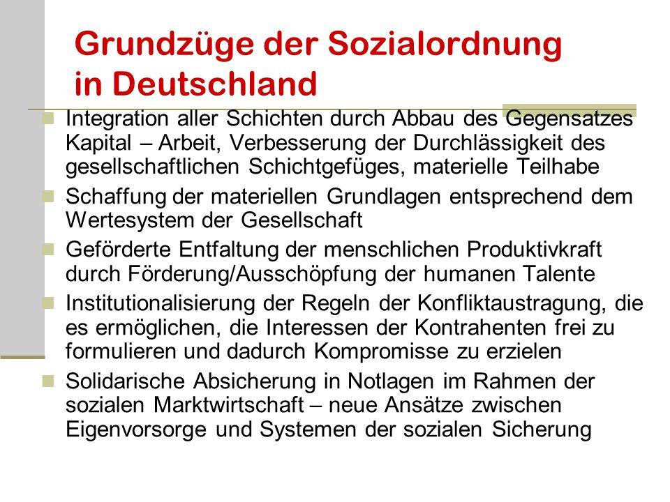 Grundzüge der Sozialordnung in Deutschland Integration aller Schichten durch Abbau des Gegensatzes Kapital – Arbeit, Verbesserung der Durchlässigkeit