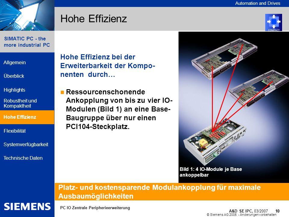 © Siemens AG 2005 - Änderungen vorbehalten A&D SE IPC, 03/2007 10 Automation and Drives 10 SIMATIC PC - the more industrial PC Allgemein Überblick Hig