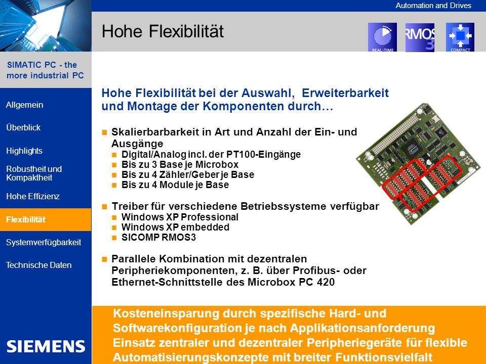 © Siemens AG 2005 - Änderungen vorbehalten A&D SE IPC, 03/2007 11 Automation and Drives 11 SIMATIC PC - the more industrial PC Allgemein Überblick Hig