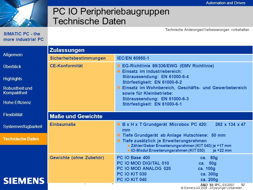 © Siemens AG 2005 - Änderungen vorbehalten A&D SE IPC, 03/2007 17 Automation and Drives 17 SIMATIC PC - the more industrial PC Allgemein Überblick Hig