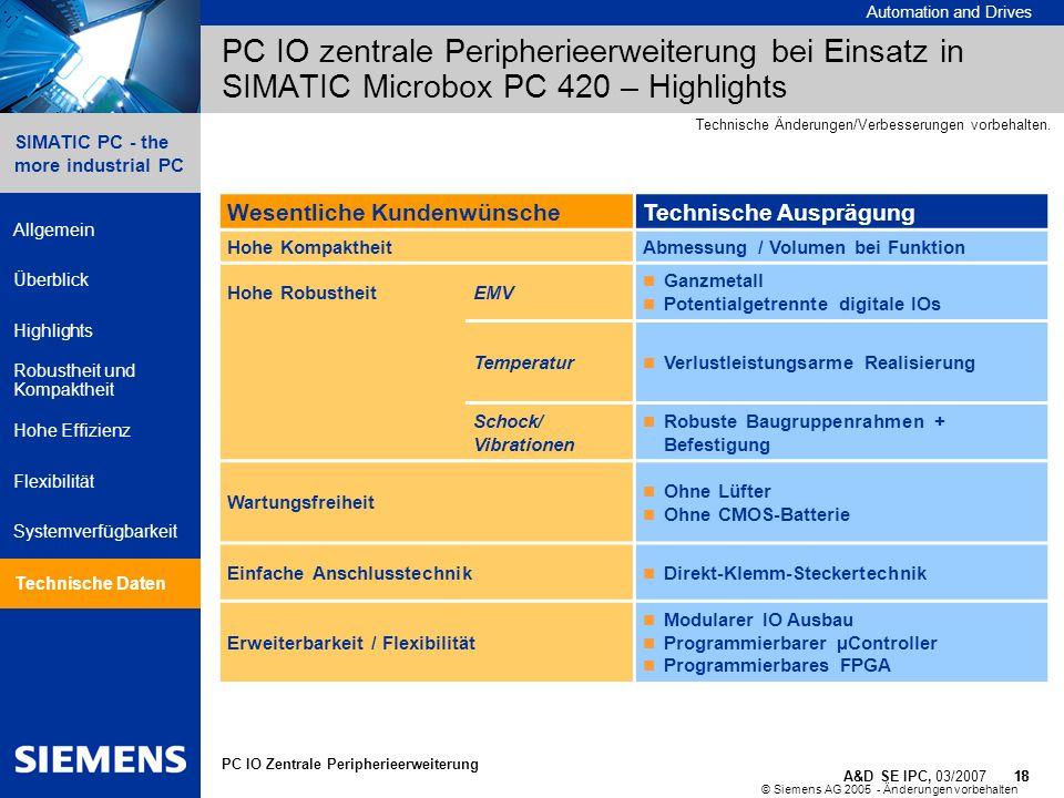 © Siemens AG 2005 - Änderungen vorbehalten A&D SE IPC, 03/2007 18 Automation and Drives 18 SIMATIC PC - the more industrial PC Allgemein Überblick Hig