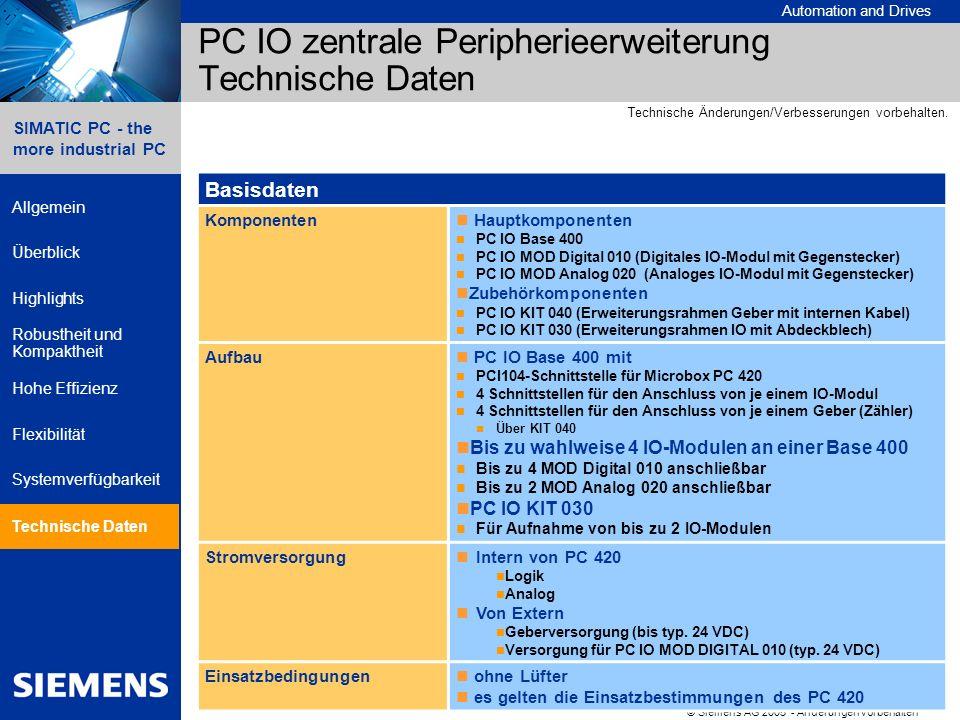 © Siemens AG 2005 - Änderungen vorbehalten A&D SE IPC, 03/2007 19 Automation and Drives 19 SIMATIC PC - the more industrial PC Allgemein Überblick Hig