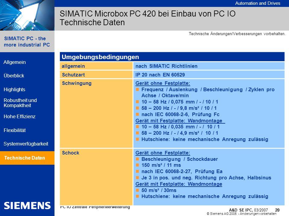 © Siemens AG 2005 - Änderungen vorbehalten A&D SE IPC, 03/2007 20 Automation and Drives 20 SIMATIC PC - the more industrial PC Allgemein Überblick Hig