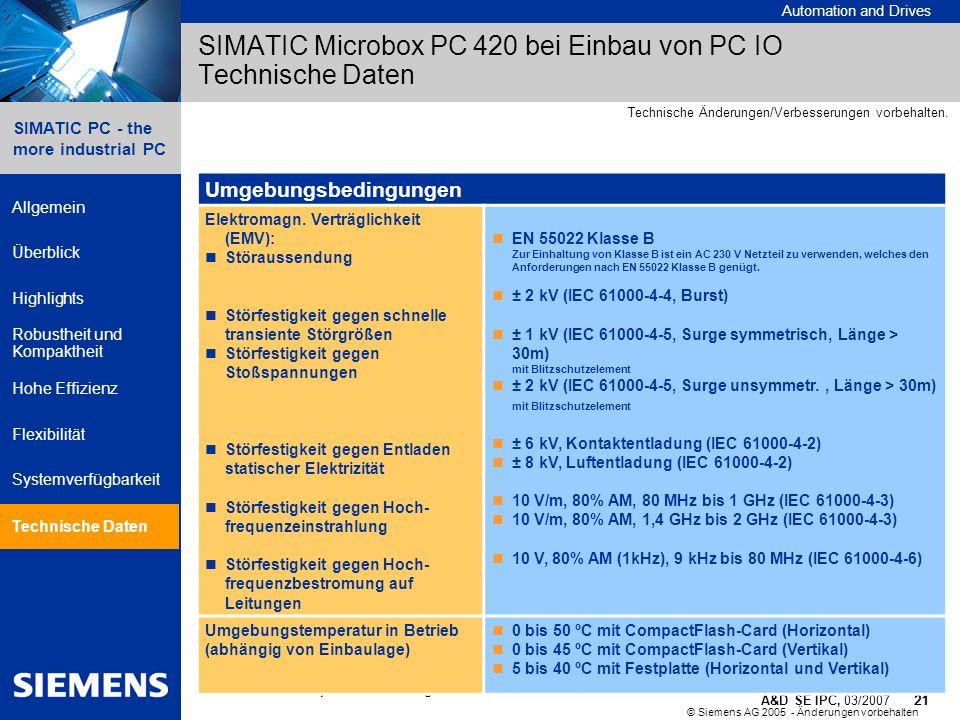 © Siemens AG 2005 - Änderungen vorbehalten A&D SE IPC, 03/2007 21 Automation and Drives 21 SIMATIC PC - the more industrial PC Allgemein Überblick Hig