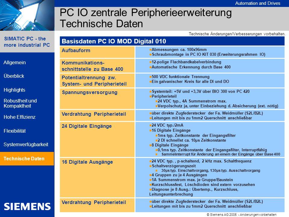 © Siemens AG 2005 - Änderungen vorbehalten A&D SE IPC, 03/2007 23 Automation and Drives 23 SIMATIC PC - the more industrial PC Allgemein Überblick Hig