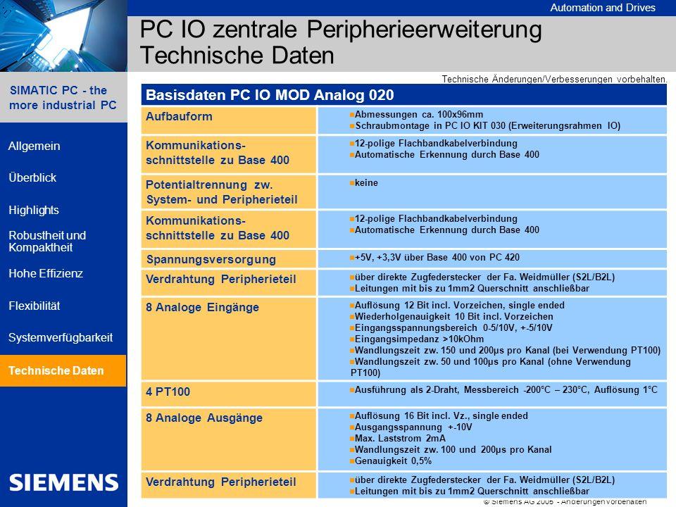 © Siemens AG 2005 - Änderungen vorbehalten A&D SE IPC, 03/2007 24 Automation and Drives 24 SIMATIC PC - the more industrial PC Allgemein Überblick Hig