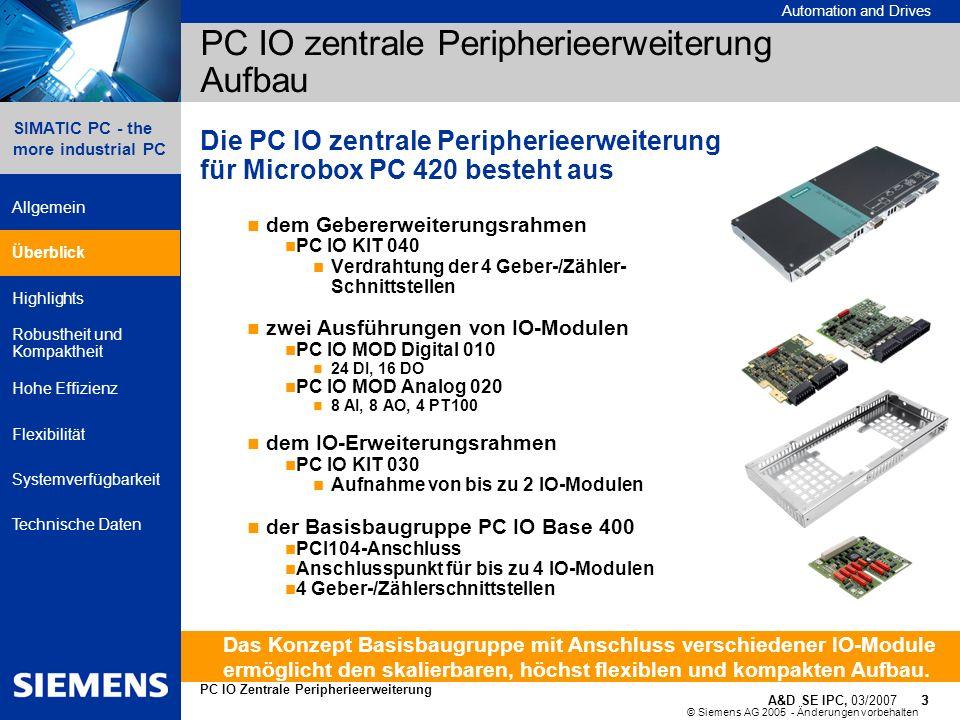 © Siemens AG 2005 - Änderungen vorbehalten A&D SE IPC, 03/2007 3 Automation and Drives 3 SIMATIC PC - the more industrial PC Allgemein Überblick Highl