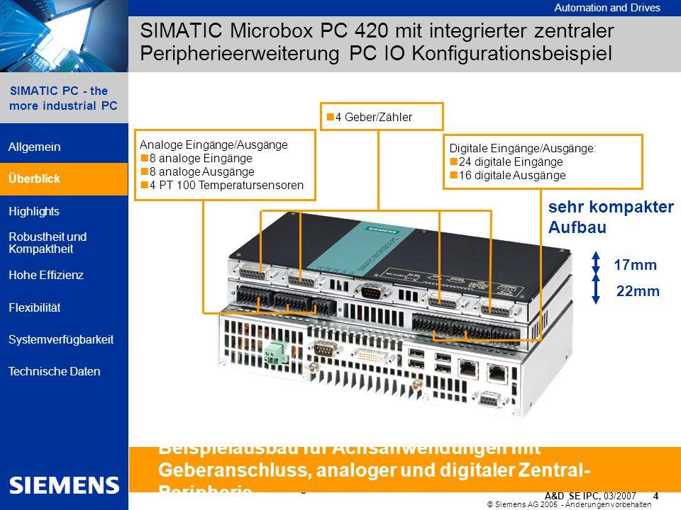 © Siemens AG 2005 - Änderungen vorbehalten A&D SE IPC, 03/2007 4 Automation and Drives 4 SIMATIC PC - the more industrial PC Allgemein Überblick Highl