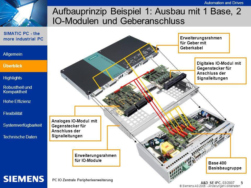 © Siemens AG 2005 - Änderungen vorbehalten A&D SE IPC, 03/2007 5 Automation and Drives 5 SIMATIC PC - the more industrial PC Allgemein Überblick Highl