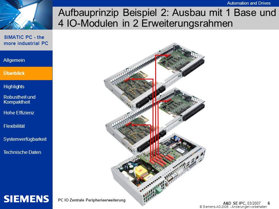 © Siemens AG 2005 - Änderungen vorbehalten A&D SE IPC, 03/2007 7 Automation and Drives 7 SIMATIC PC - the more industrial PC Allgemein Überblick Highlights Robustheit und Kompaktheit Hohe Effizienz Flexibilität Systemverfügbarkeit Technische Daten PC IO Zentrale Peripherieerweiterung Verfügbare Ein-/Ausgänge pro eingesetzter Base 1 Analog Modul = 8 Eingänge + 8 Ausgänge + 4 PT 100 1 Digital Modul = 24 Eingänge + 16 Ausgänge 1 Base = 4 Module AIOmitDIO EingängeAusgänge 0 1 2 & & & 0 bis 4 0 bis 3 0 bis 2 96 digital 72 digital / 8 analog 48 digital / 16 analog 64 digital 48 digital / 8 analog 32 digital / 16 analog Überblick