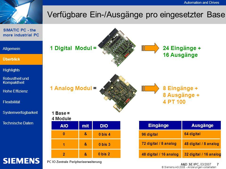 © Siemens AG 2005 - Änderungen vorbehalten A&D SE IPC, 03/2007 7 Automation and Drives 7 SIMATIC PC - the more industrial PC Allgemein Überblick Highl