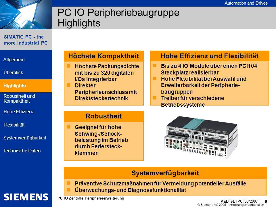 © Siemens AG 2005 - Änderungen vorbehalten A&D SE IPC, 03/2007 19 Automation and Drives 19 SIMATIC PC - the more industrial PC Allgemein Überblick Highlights Robustheit und Kompaktheit Hohe Effizienz Flexibilität Systemverfügbarkeit Technische Daten PC IO Zentrale Peripherieerweiterung PC IO zentrale Peripherieerweiterung Technische Daten Basisdaten Komponenten Hauptkomponenten PC IO Base 400 PC IO MOD Digital 010 (Digitales IO-Modul mit Gegenstecker) PC IO MOD Analog 020 (Analoges IO-Modul mit Gegenstecker) Zubehörkomponenten PC IO KIT 040 (Erweiterungsrahmen Geber mit internen Kabel) PC IO KIT 030 (Erweiterungsrahmen IO mit Abdeckblech) Aufbau PC IO Base 400 mit PCI104-Schnittstelle für Microbox PC 420 4 Schnittstellen für den Anschluss von je einem IO-Modul 4 Schnittstellen für den Anschluss von je einem Geber (Zähler) Über KIT 040 Bis zu wahlweise 4 IO-Modulen an einer Base 400 Bis zu 4 MOD Digital 010 anschließbar Bis zu 2 MOD Analog 020 anschließbar PC IO KIT 030 Für Aufnahme von bis zu 2 IO-Modulen Stromversorgung Intern von PC 420 Logik Analog Von Extern Geberversorgung (bis typ.