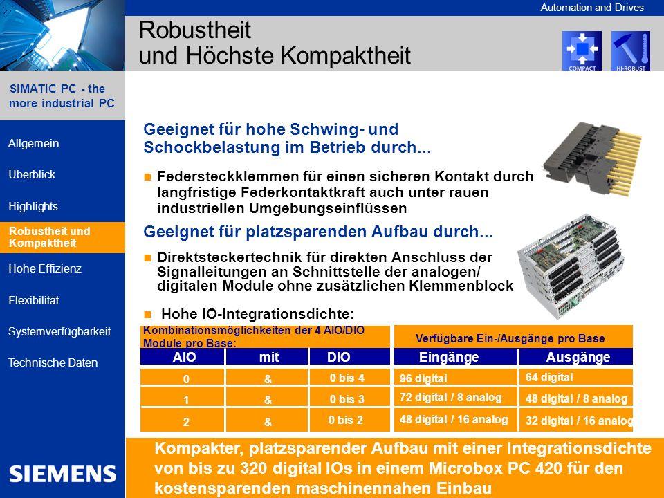 © Siemens AG 2005 - Änderungen vorbehalten A&D SE IPC, 03/2007 9 Automation and Drives 9 SIMATIC PC - the more industrial PC Allgemein Überblick Highl