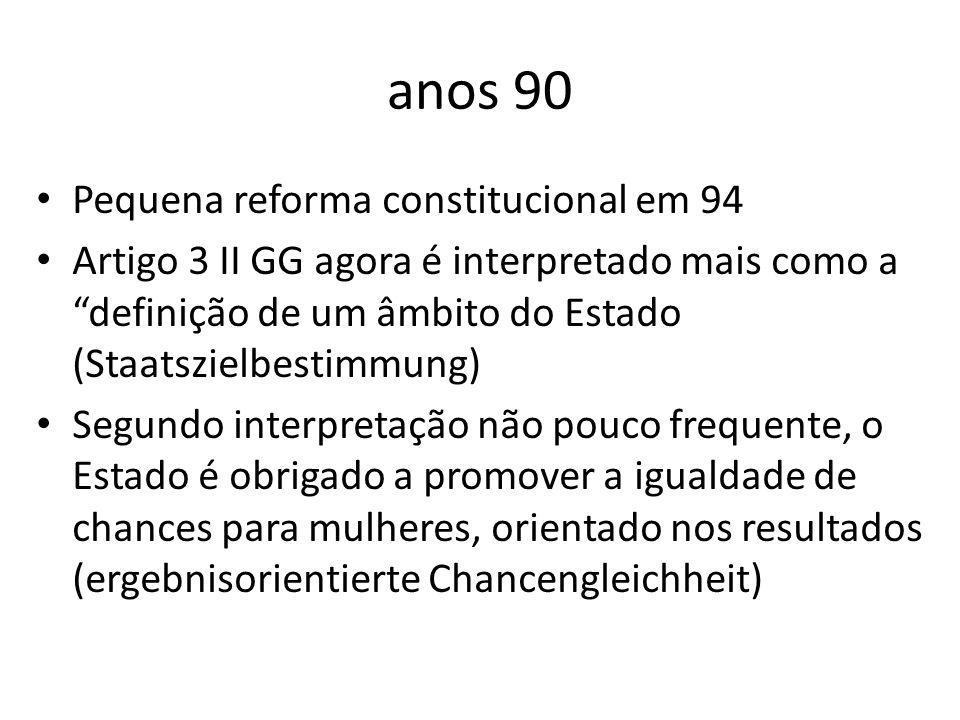 anos 90 Pequena reforma constitucional em 94 Artigo 3 II GG agora é interpretado mais como a definição de um âmbito do Estado (Staatszielbestimmung) S