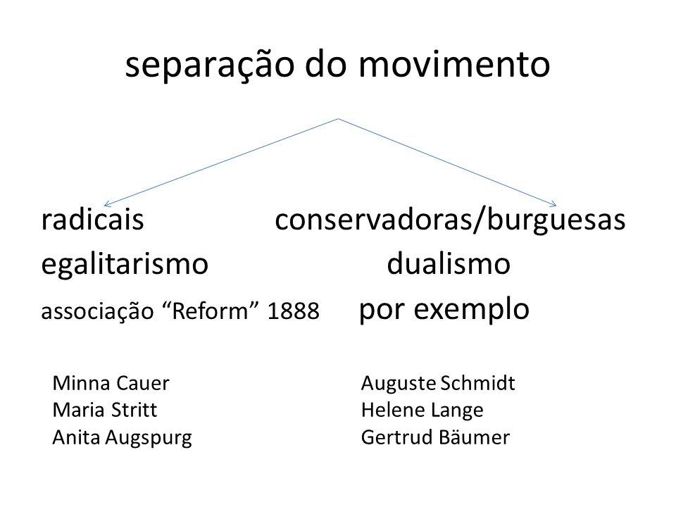 separação do movimento radicais conservadoras/burguesas egalitarismo dualismo associação Reform 1888 por exemplo Minna Cauer Maria Stritt Anita Augspu