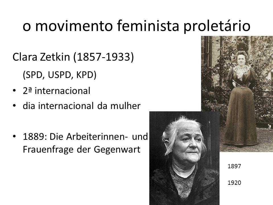 o movimento feminista proletário Clara Zetkin (1857-1933) (SPD, USPD, KPD) 2ª internacional dia internacional da mulher 1889: Die Arbeiterinnen- und F