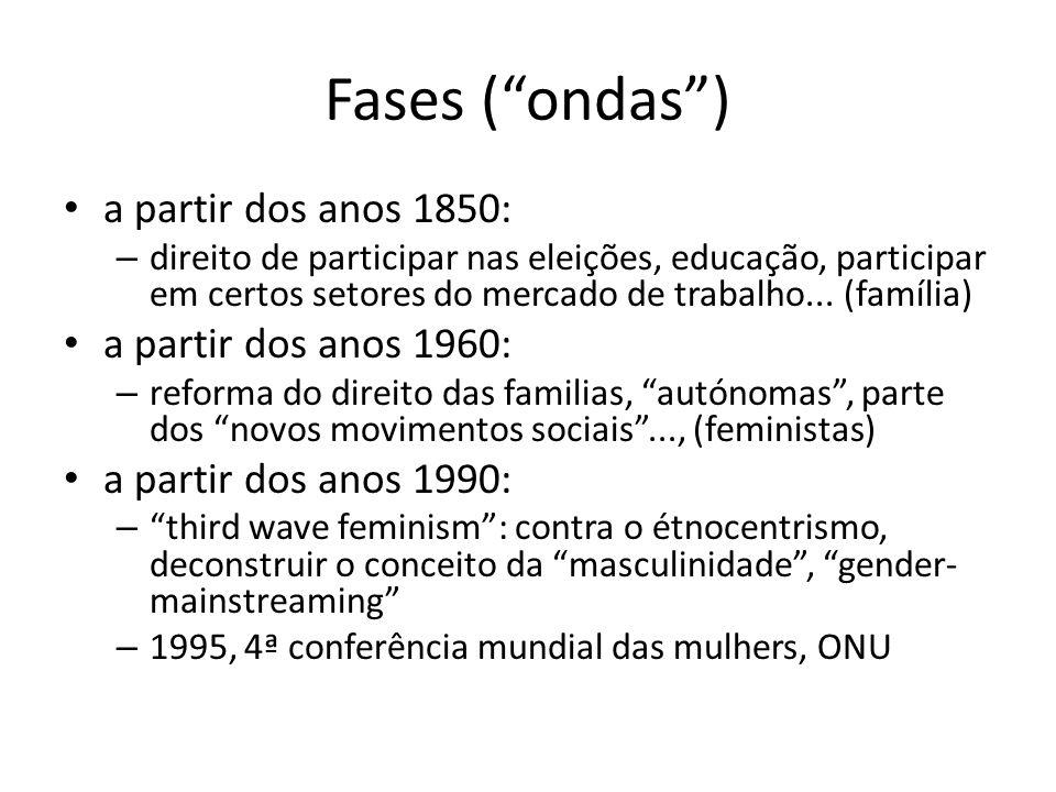 Fases (ondas) a partir dos anos 1850: – direito de participar nas eleições, educação, participar em certos setores do mercado de trabalho... (família)