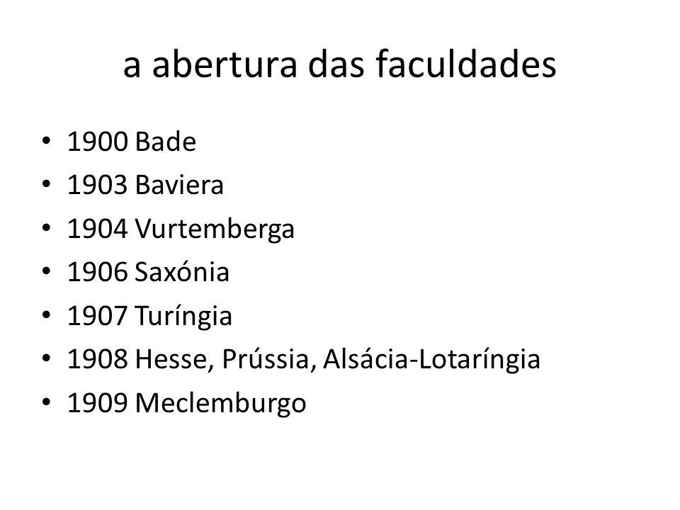 a abertura das faculdades 1900 Bade 1903 Baviera 1904 Vurtemberga 1906 Saxónia 1907 Turíngia 1908 Hesse, Prússia, Alsácia-Lotaríngia 1909 Meclemburgo