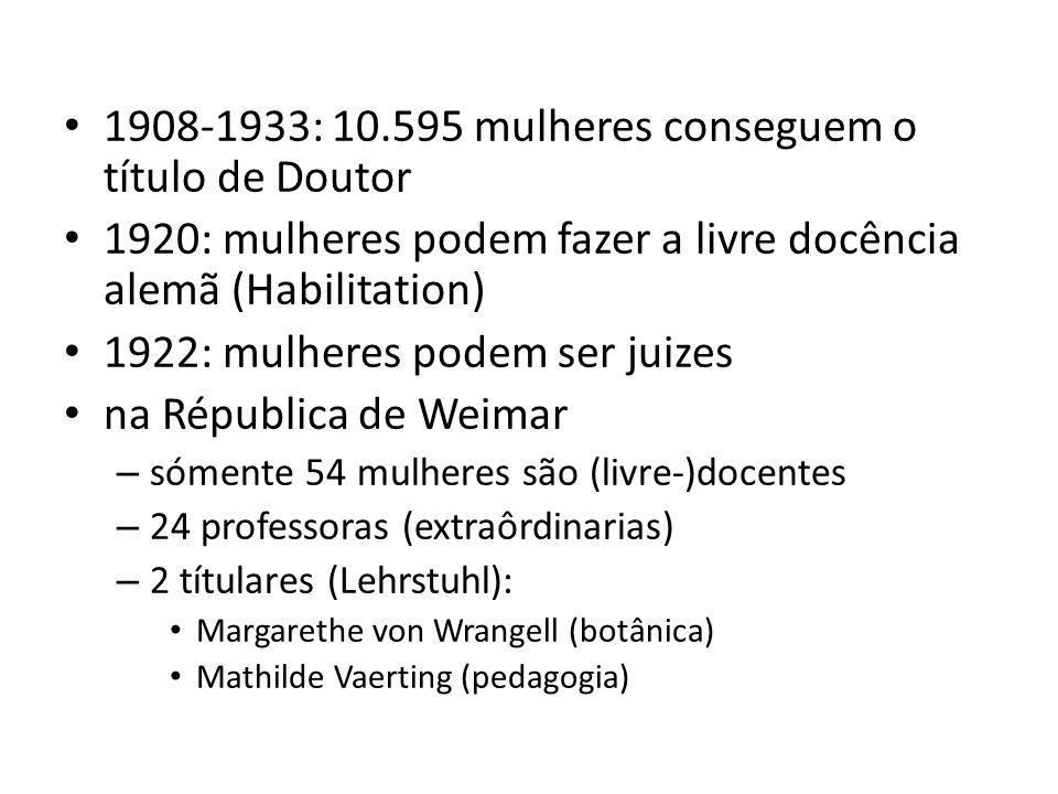 1908-1933: 10.595 mulheres conseguem o título de Doutor 1920: mulheres podem fazer a livre docência alemã (Habilitation) 1922: mulheres podem ser juiz