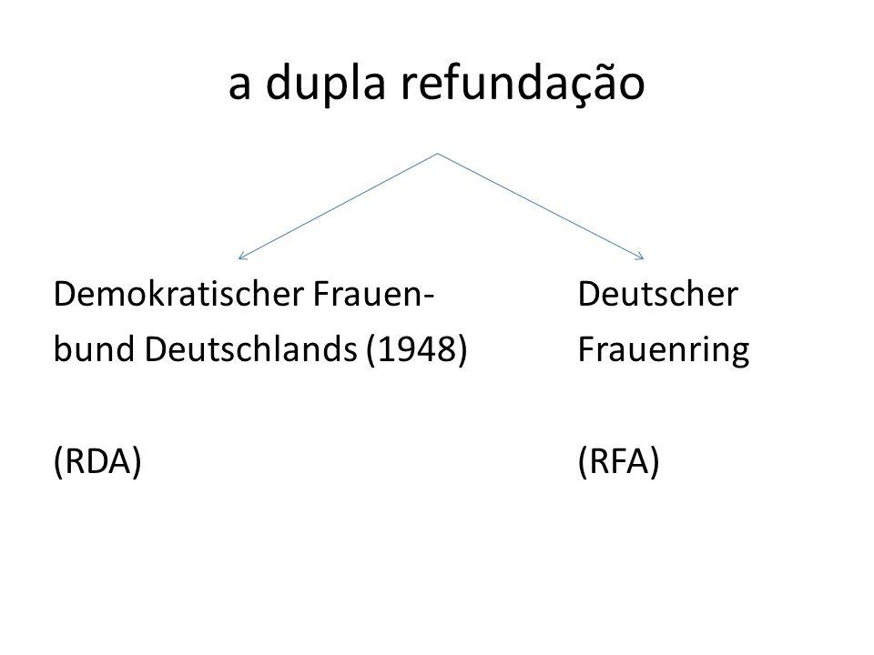 a dupla refundação Demokratischer Frauen-Deutscher bund Deutschlands (1948)Frauenring (RDA)(RFA)